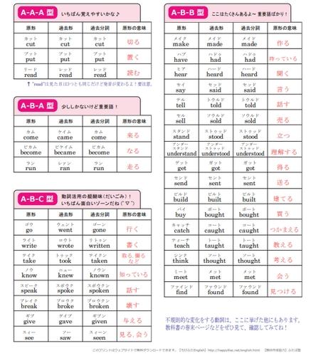 カラー版フリガナ付き不規則変化動詞(表).jpg
